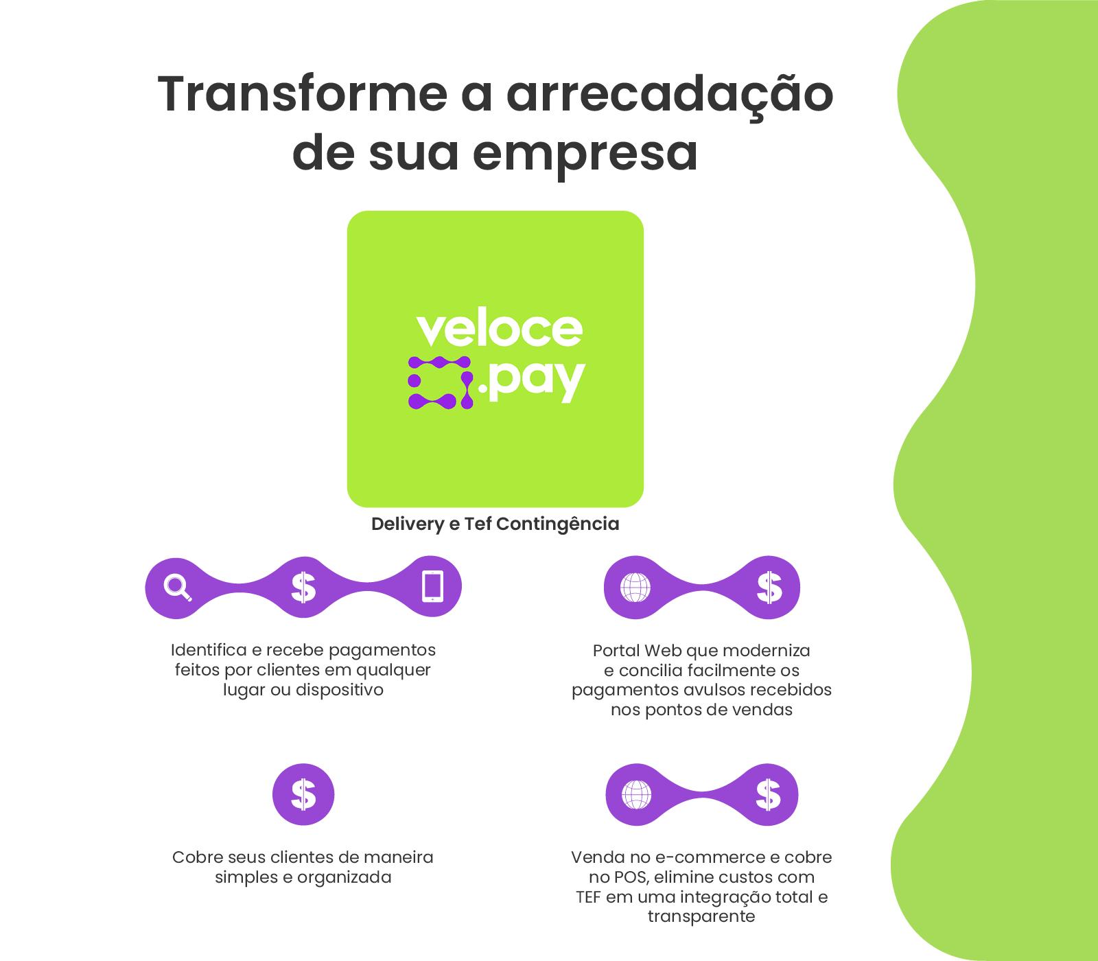 TEF Contingência